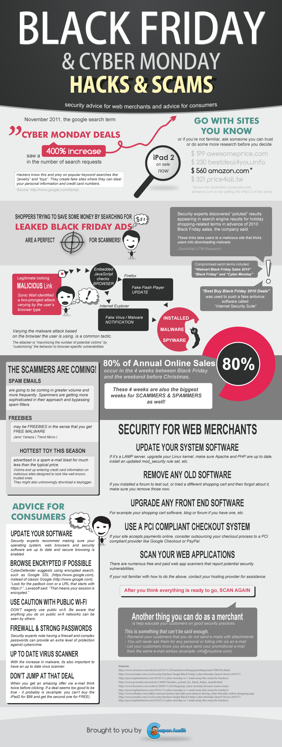 Cyber Monday & Black Friday's Hacks & Scams