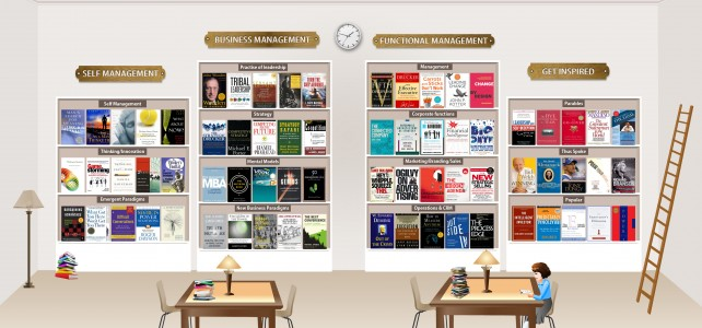 Shelf-Help-Best-Business-Books-Media-Mosaic