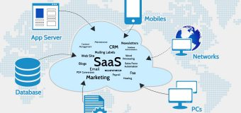 Cloud SaaS Has The Ability To Change The Way Businesses Leverage Technology
