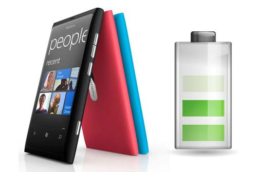Nokia Lumia 800 – Powered by Windows Phone 8