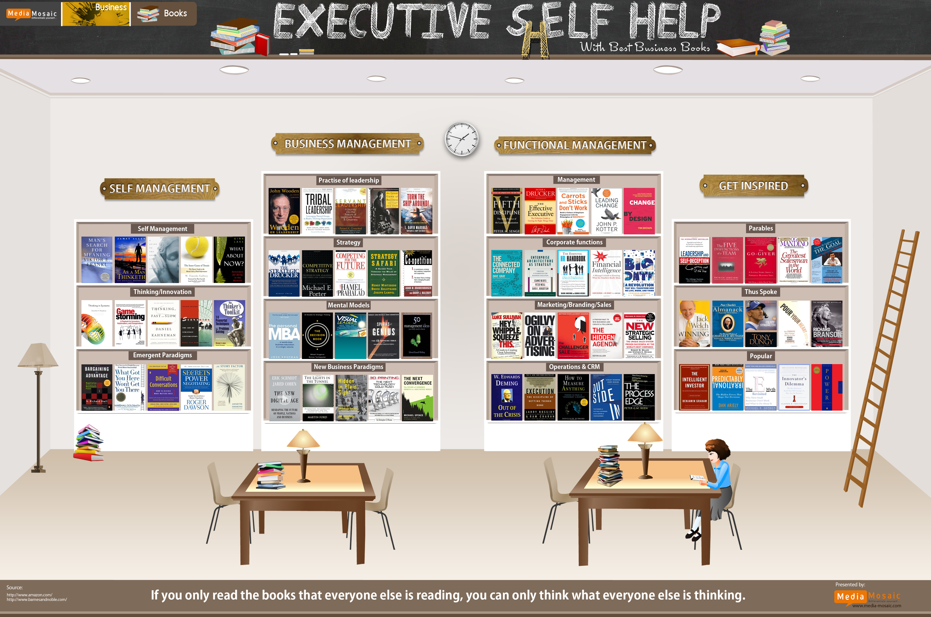 "Shelf Help – Best Business Books"" [Infographic (IG)]"